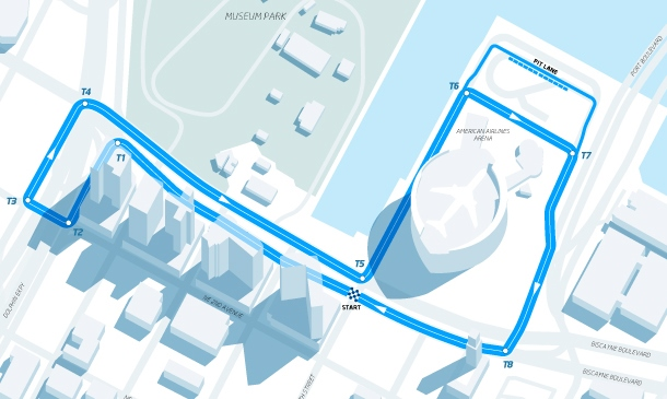 Conversao Eletrica FIA Formula E Track Miami